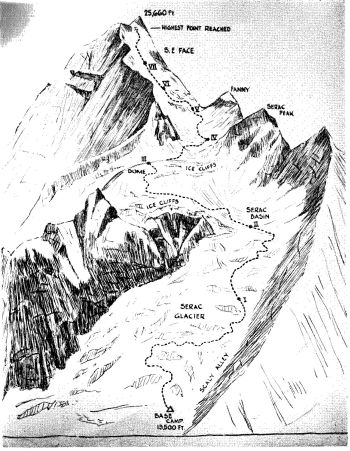 Masherbrum, showing route and camps.(Sketch by R.O. Downes)