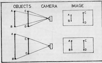 Fig. 1.   Distance and perspective. Top: Objects AB and CD are of same height, yet in photo AB appears smaller than CD, as CD is closer to the camera. Below: CD is smaller than AB yet in photo appears of same height as CD is closer to camera.